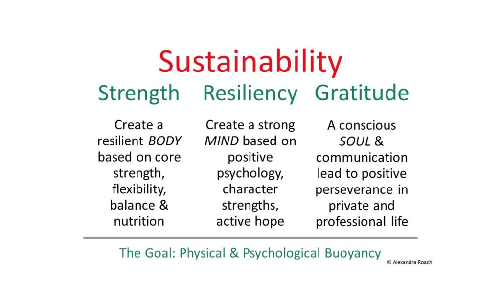 Physical and Psychological Buoyance columns